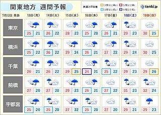関東 あすから雨が続く 梅雨末期の大雨のおそれも