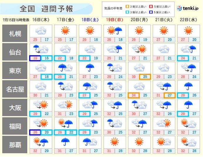 週末 再び大雨のおそれ 梅雨の最後になるか