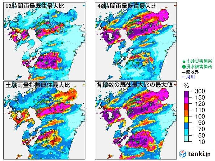 広い範囲でこれまでに経験のない大雨が降っていた 「既往最大比」との比較