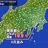 梅雨寒の関東 都心は4月並みの気温に