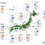 22日「大暑」 厳しい暑さと局地的な激しい雷雨に注意