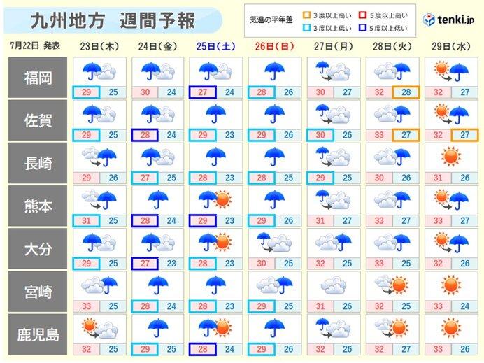 24日~25日は大雨に警戒