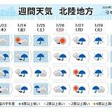 北陸 4連休の天気 梅雨明けは?