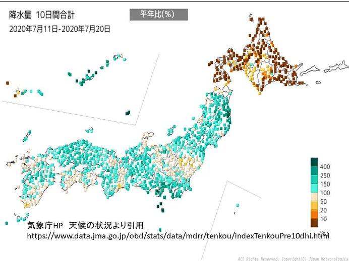 本州と大違い、雨の少ない北海道