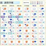 週間 水曜まで大雨警戒 九州から東海は梅雨明けか