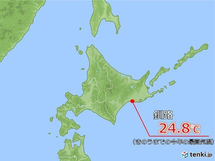 道東の釧路 今年の最高気温は24.8度