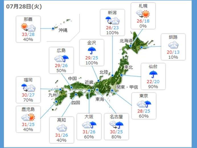 きょうの天気 北海道や九州南部から沖縄も不安定