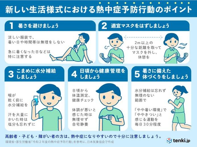 きょうの気温 蒸し暑さ続く 熱中症に注意・警戒