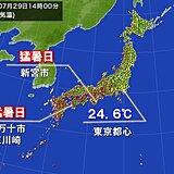 和歌山県や高知県で猛暑日も 東京都心は暑さ和らぐ