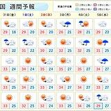 週間 九州北部 四国 中国で梅雨明け 西日本や東海 厳しい暑さ