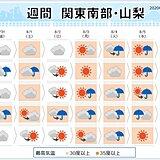関東甲信 週末から晴れ間も 梅雨明けは週明けか