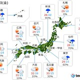 31日 東北・北陸・関東 あちらこちらで雨や雷雨 東海以西は厳しい暑さ