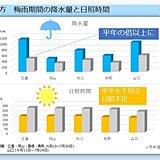 中国地方 梅雨明けの週末 夏空広がるも天気の急変に注意を