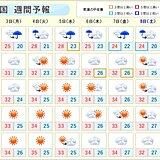週間 厳暑続く 台風4号の動向は? 週末は雨が降る可能性も