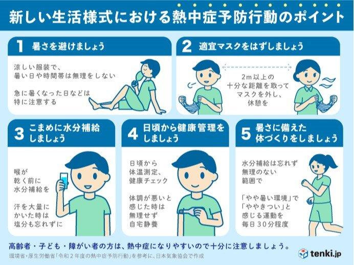危険な暑さ 熱中症に厳重警戒