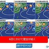 関西 夏の晴天はいつまで?