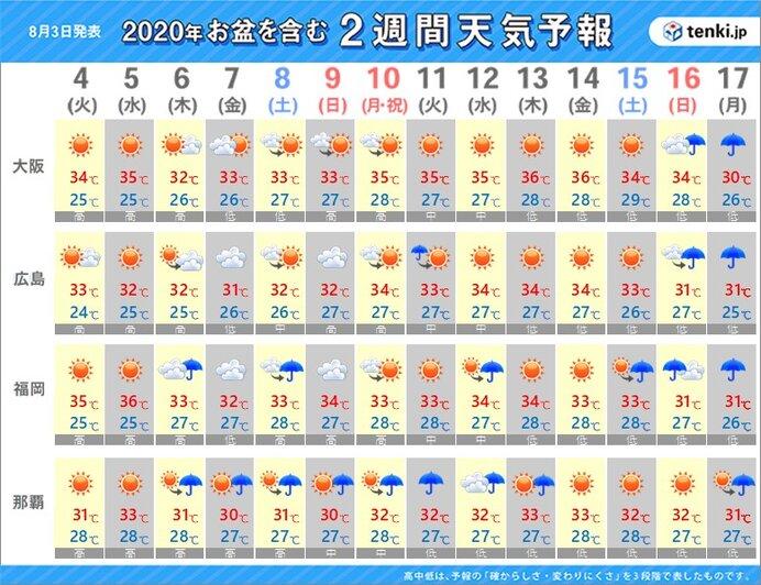 【大阪~那覇】夏空広がり、ぐったりする暑さ