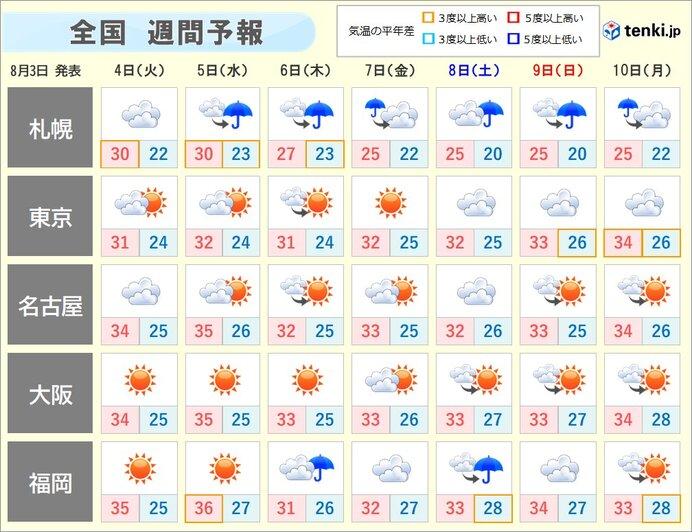 台風の影響は? 各地の天気のポイント