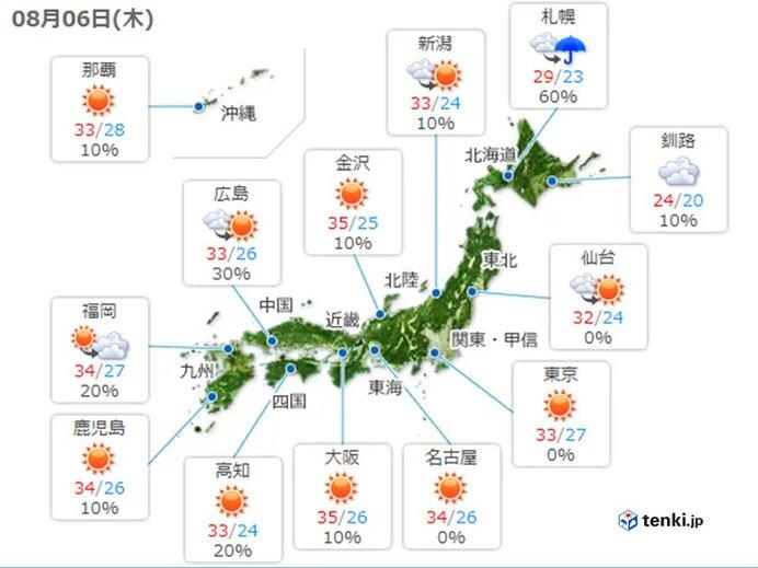 きょうの天気と気温 各地で気温上昇 夏空広がるが不安定