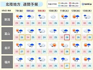 北陸 3連休前半は局地的な大雨も、最終日の山の日は天気回復傾向