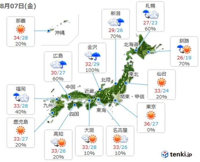 最高気温 暑さ続く 東京都心は今年初の猛暑日か