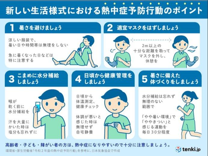 九州から関東 残暑続く 熱中症に警戒