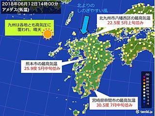 九州 北と南で陽気に違い