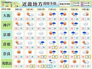 関西 三連休は残暑厳しく かなり蒸し暑い