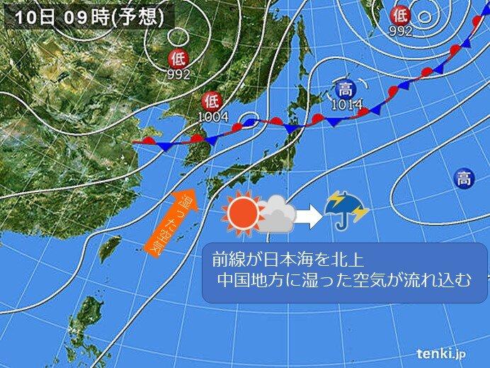9日、10日は晴れ間が出て猛暑日に。午後は変わりやすい天気