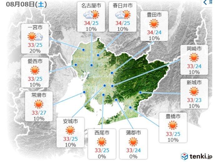 8日の愛知県の天気