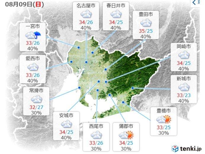 9日の愛知県の天気
