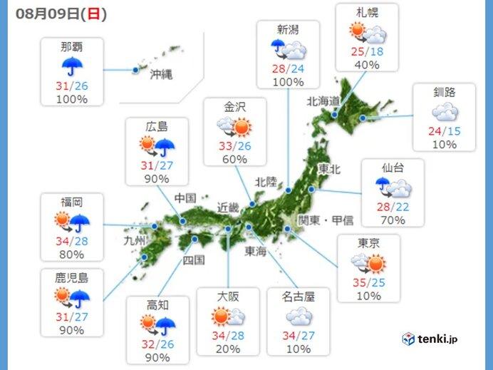 きょうの天気と気温 九州から関東 晴れて残暑 天気は不安定