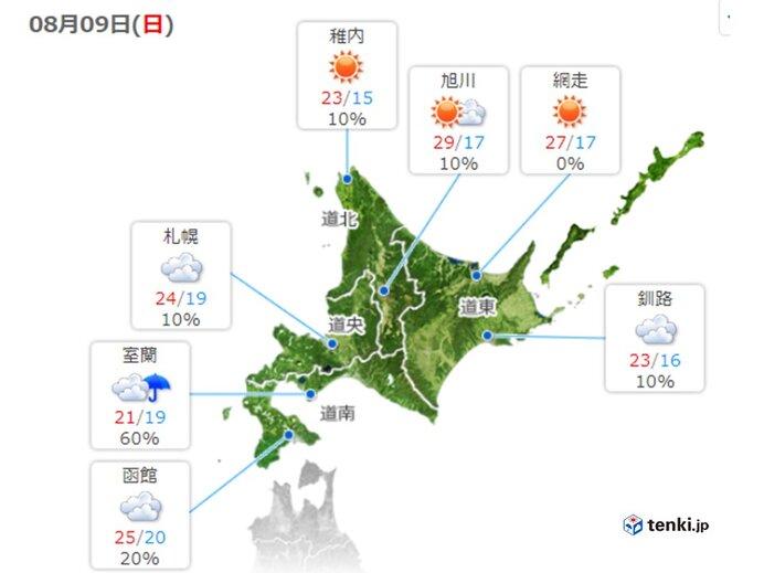 きょうの天気と気温 北海道 道南と道東で所々雨