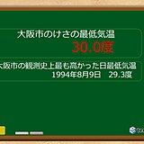 関西 けさ11日の最低気温は記録的! 大阪市では30度ちょうど