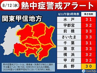 関東甲信 明日も厳しい暑さで熱中症警戒アラート発表 雷雨にも注意