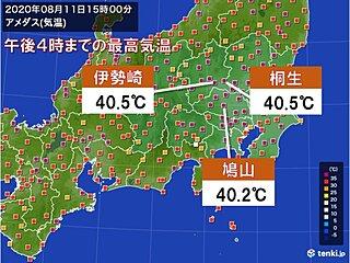 今日(11日)は3地点で40℃以上を観測 猛暑日地点数は230地点に