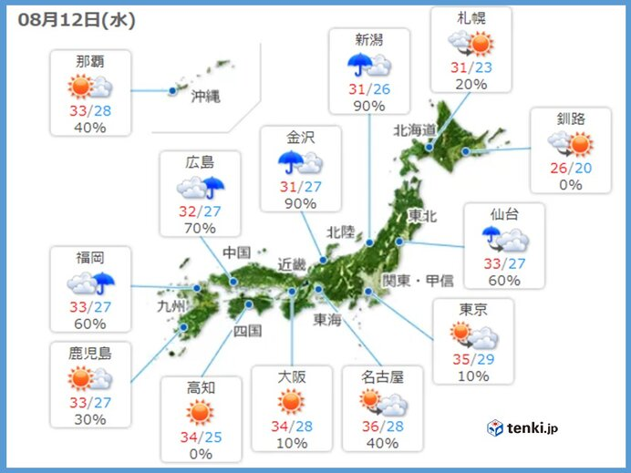 きょうの天気 全国的に不安定 日本海側中心に雨や雷雨