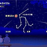 今夜 ペルセウス座流星群ピーク 1時間に最大30個も