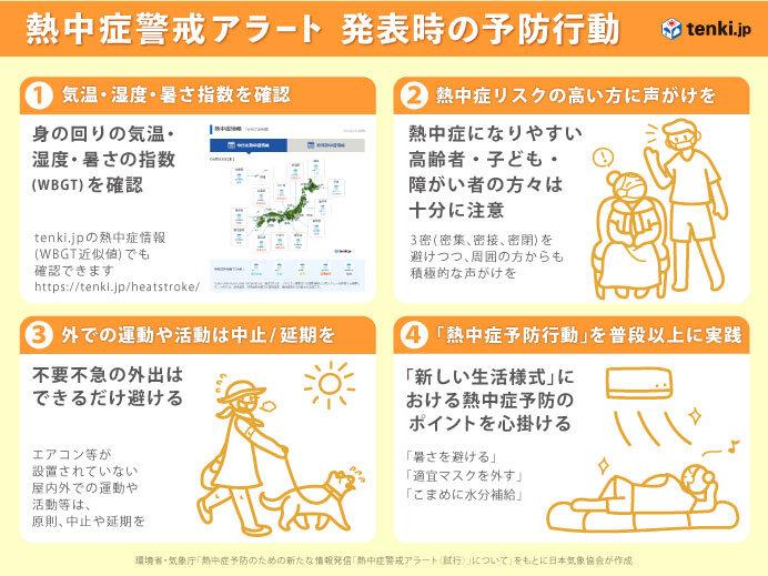 関東平野に熱中症警戒アラート