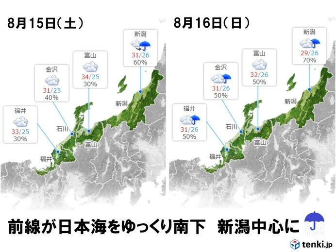 土日は前線ゆっくり南下 新潟を中心に雨も