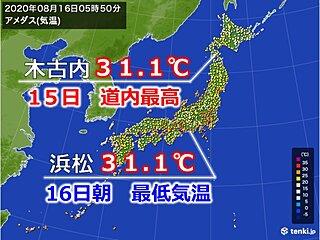 本州の最低気温と北海道の最高気温が同じ!?