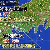 きょう日本一暑い街は40度超えの「浜松市」に