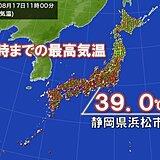 静岡県で午前中に39℃ きょうも40℃に迫る危険な暑さに