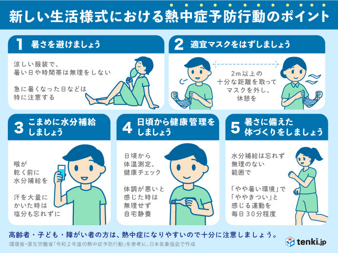 浜松 天気 予報 浜松の14日間(2週間)の1時間ごとの天気予報
