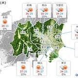 関東 あす日中は安定した晴天 その先は日に日に雨雲が湧きやすくなる