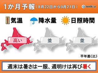北海道の1か月 月末は「かなりの高温」に 残暑は9月まで続く