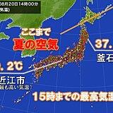東北北部でも38℃近くに 一方で北海道には秋の空気 日中は20℃くらい