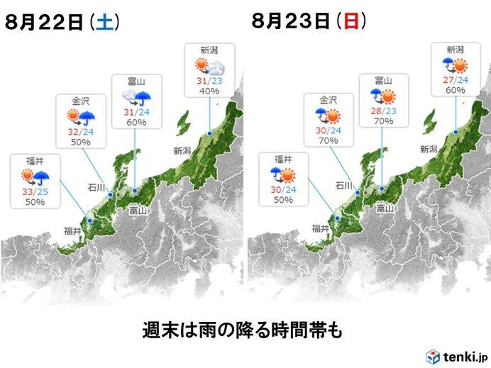 土日の天気 雲が多く、雨の降る時間帯も