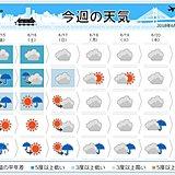 週間 金曜から土曜 梅雨寒となる所も