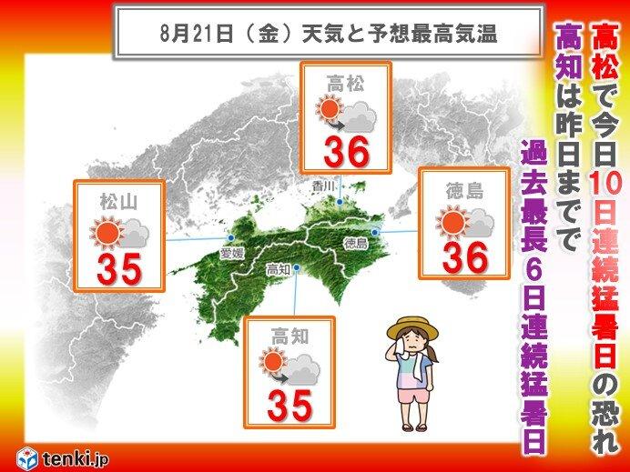 四国 高松では10日連続猛暑日の恐れ 熱中症救急搬送者数も急増